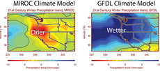 Contrasting projections of 21st century precipitation from two of the Intergovernmental Panel on Climate Change models. The left panel shows a projection from Japan's Model for Interdisciplinary research on Climate (MIROC) and the right depicts projections from the United States' Geophysical Fluid Dynamics Laboratory (GFDL). The MIROC model projects a drying over the western U.S. during the 21st century, whereas the GFDL model projects wetter conditions. Image courtesy of Lowell Stott.