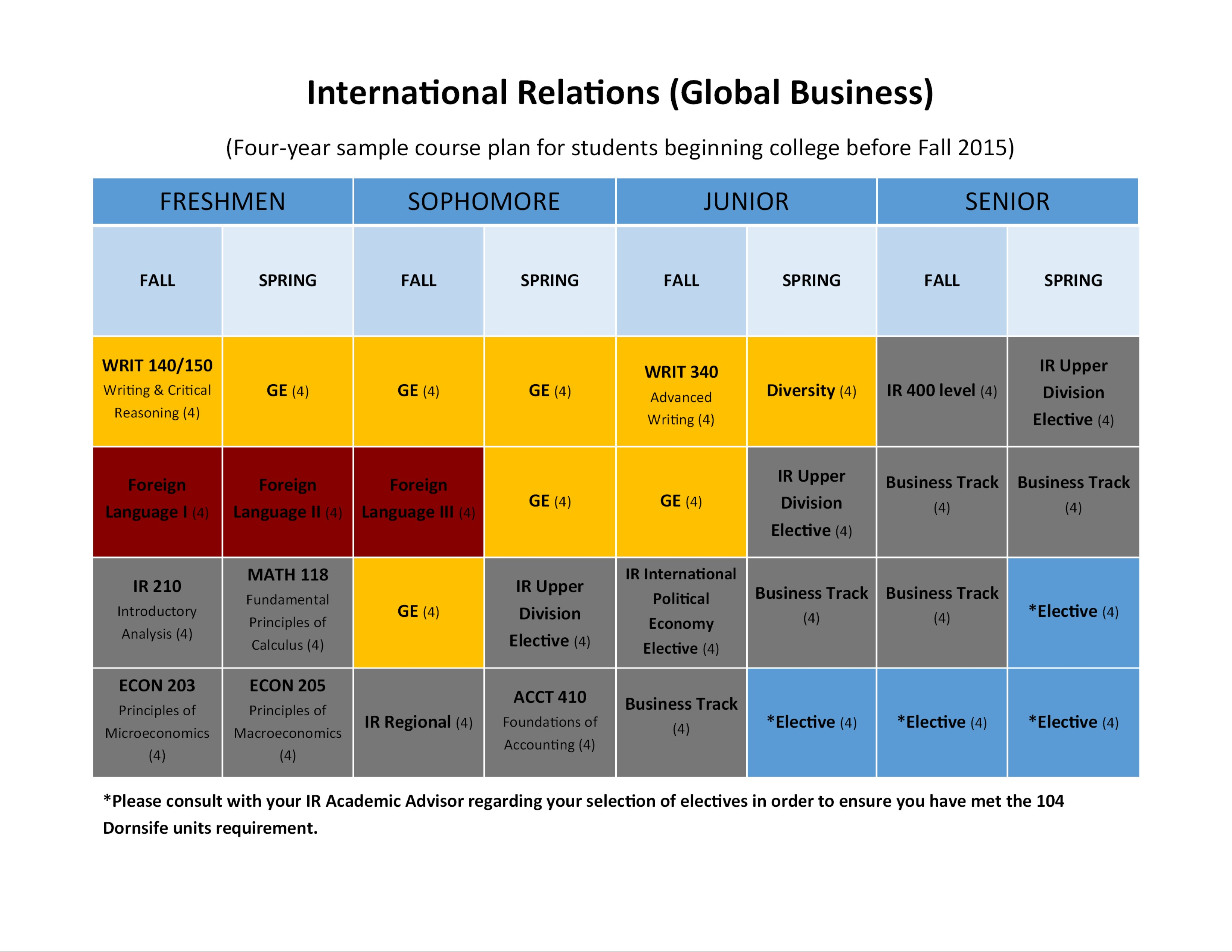 Sample Course Plans > School of International Relations